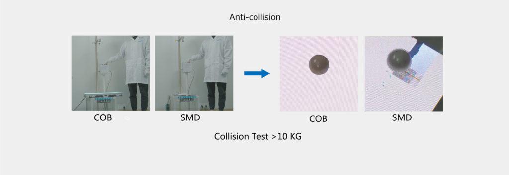 LED Display Collision Test