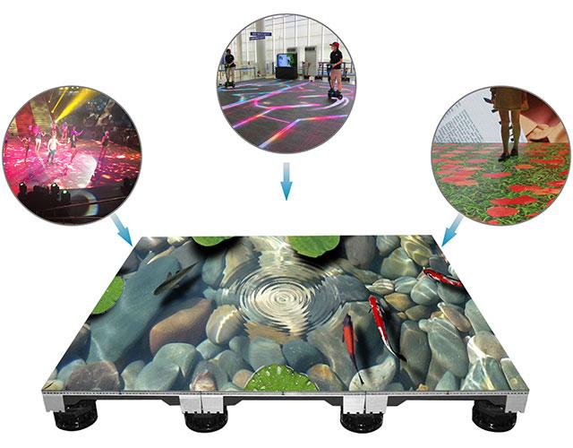 Floor LED Multi-Plate