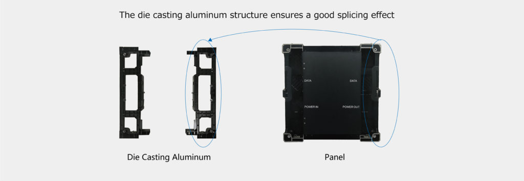 LED Display Structure