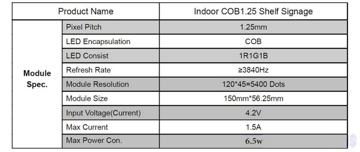 Shelf LED Module Specs