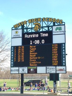 Track and Field Digital Time Sign