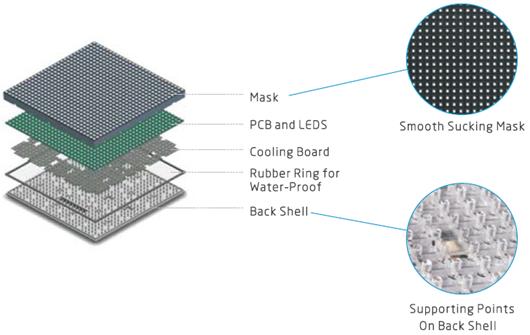 Stronger LED Floor Mat